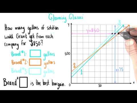 850 Dollars Worth - College Algebra thumbnail