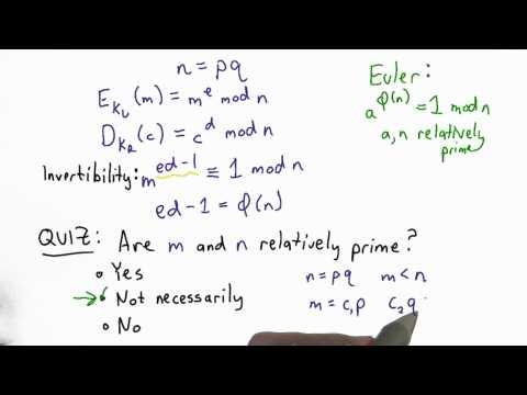 04-21 Invertibility Of Rsa Solution thumbnail