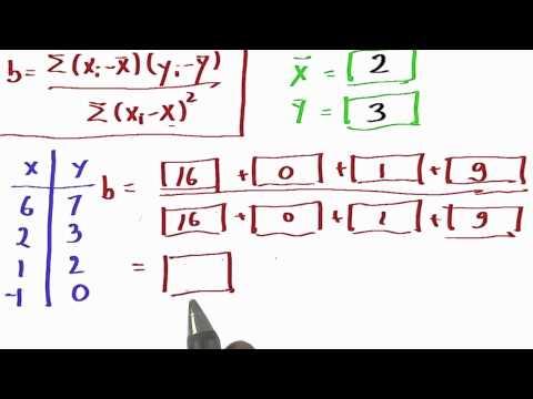 Regression 4 - Intro to Statistics thumbnail
