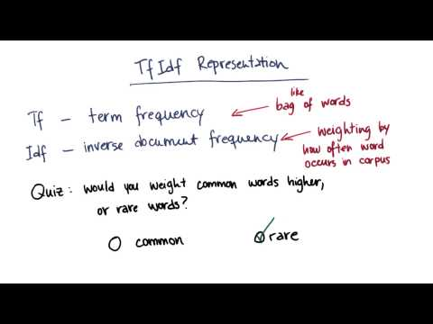 10-23 Term_Frequency_Quiz_Solution thumbnail