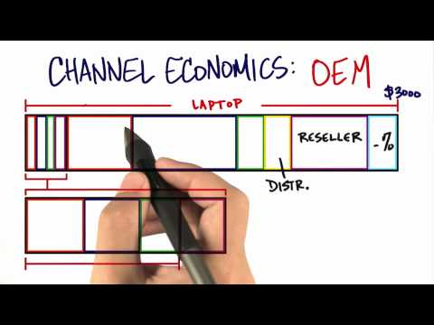 07-13 OEM_Channel_Economics thumbnail