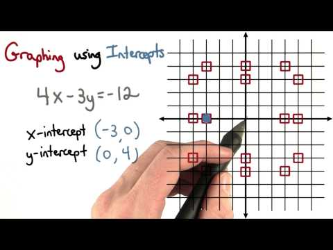 Graphing With Intercepts - Visualizing Algebra thumbnail