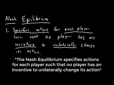 GTS 3 1 The Nash Equilibrium Defined thumbnail