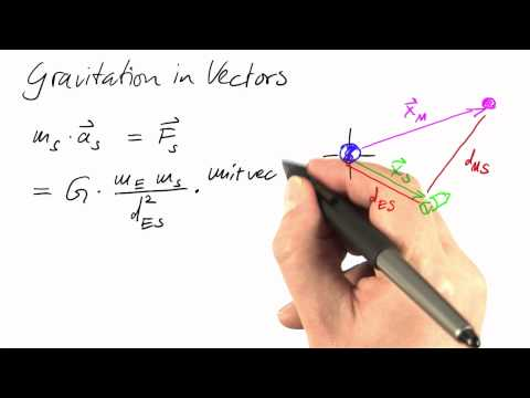 Gravitation In Vectors - Differential Equations in Action thumbnail