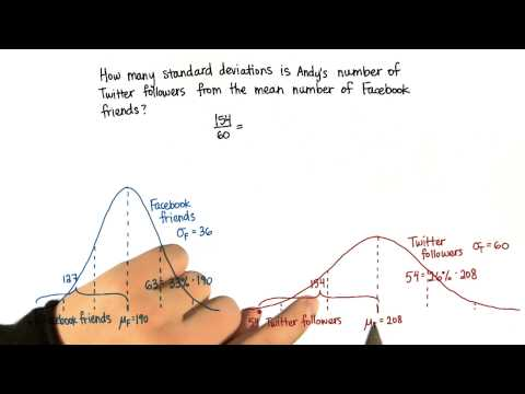 Andy - SDs Below - Intro to Descriptive Statistics thumbnail