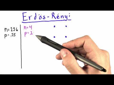 Erdos Renyi - Intro to Algorithms thumbnail