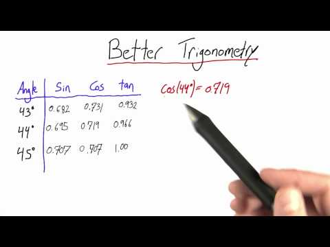02-04 Better Trigonometry thumbnail