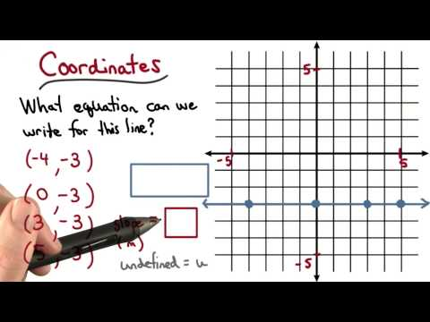 Equation for Coordinates - Visualizing Algebra thumbnail