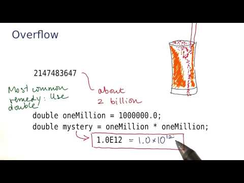 Overflow - Intro to Java Programming thumbnail