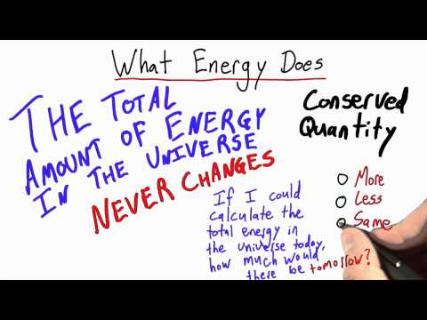 06-35 What Energy Does Solution thumbnail