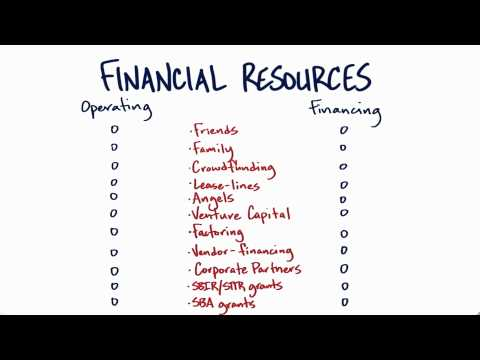 11-04 Financial_Resources_Quiz thumbnail
