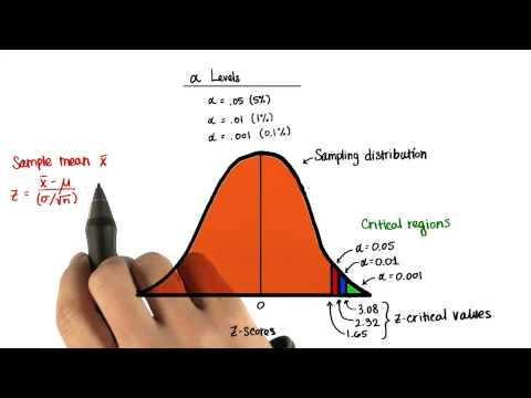 Critical Regions - Intro to Inferential Statistics thumbnail