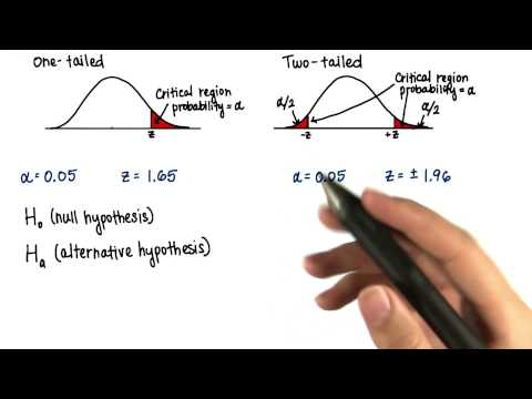 Hypotheses - Intro to Inferential Statistics thumbnail