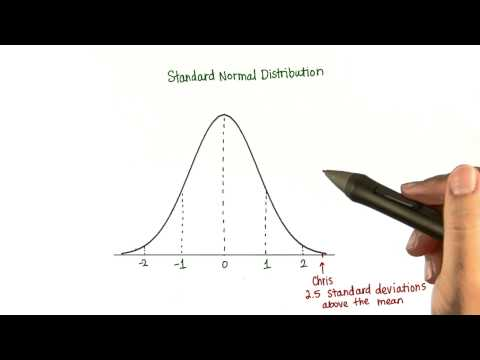 Popular Chris - Intro to Descriptive Statistics thumbnail