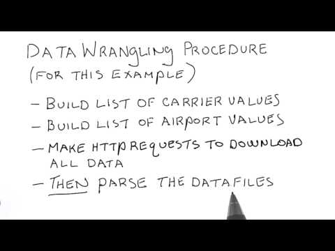 Procedure - Data Wranging with MongoDB thumbnail