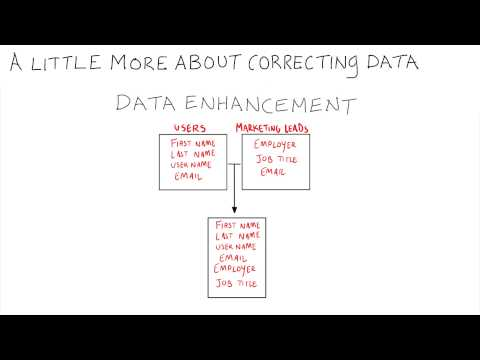 More About Correcting Data - Data Wranging with MongoDB thumbnail