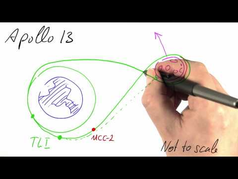 Apollo 13 - Differential Equations in Action thumbnail