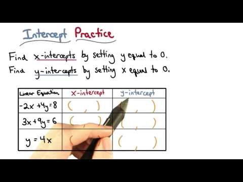 Practice with Intercepts - Visualizing Algebra thumbnail