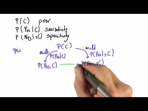 09-14 Bayes Rule Diagram thumbnail