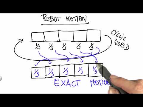 01-29 Exact Motion Solution thumbnail