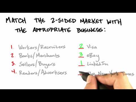 06-14 Market_Matching_Solution thumbnail