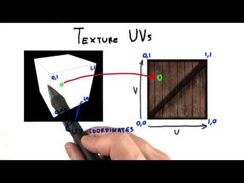 Texture UVs - Interactive 3D Graphics thumbnail
