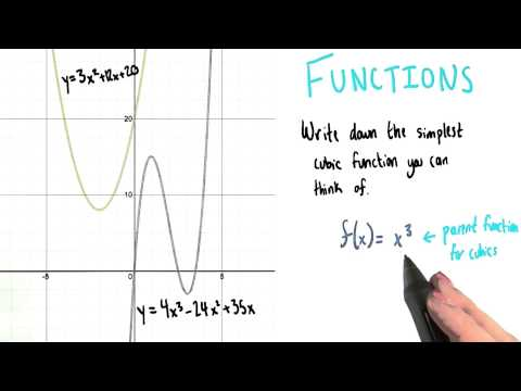 Parent Cubic Function - College Algebra thumbnail