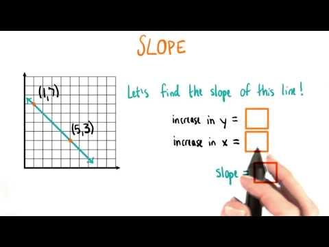 Sloping Down - College Algebra thumbnail