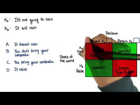 Raining - Intro to Inferential Statistics thumbnail
