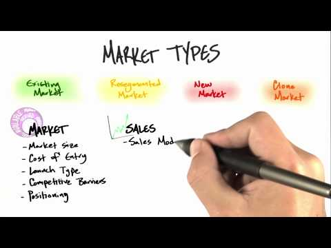 06-17 Market_Types_Introduction thumbnail