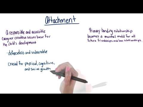 Assumptions of attachment theory thumbnail