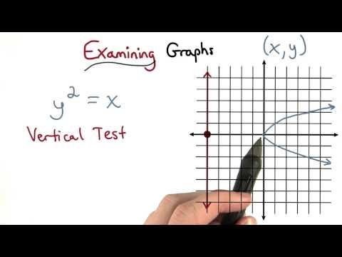 Examining Graphs - Visualizing Algebra thumbnail