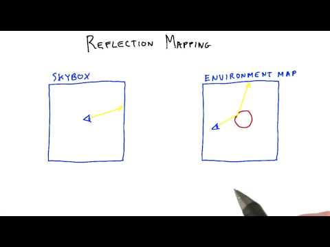 Reflection Mapping - Interactive 3D Graphics thumbnail