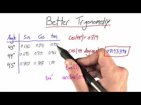 02-06 Better Trigonometry 2 thumbnail