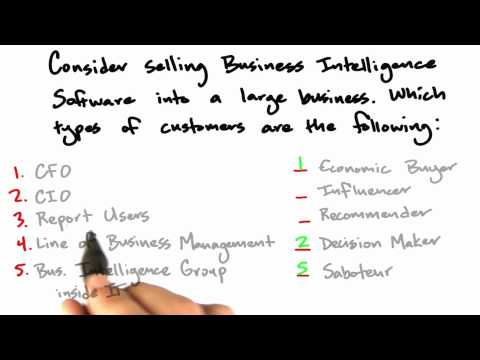 06-10 Types_Of_Customers_Solution thumbnail