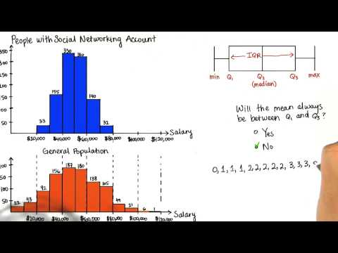 Mean Within IQR - Intro to Descriptive Statistics thumbnail