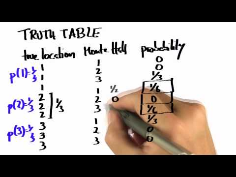 38-08 Truth_Table_2_Solution thumbnail