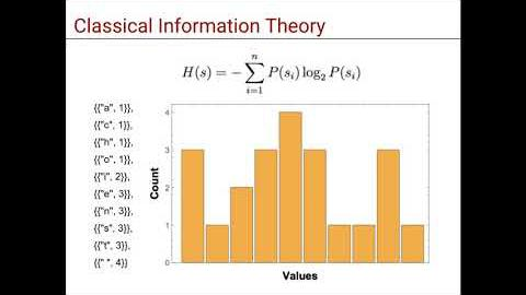 3.2 Classical Information Theory thumbnail
