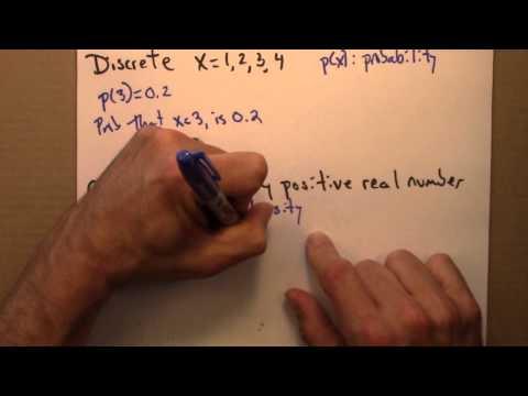 Fractals04 03OtherDistributions03 thumbnail