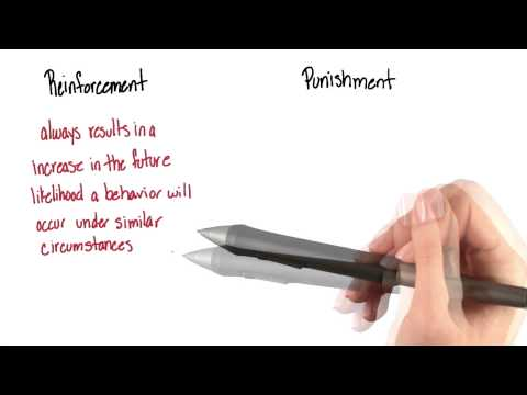 Reinforcement and punishment - Intro to Psychology thumbnail