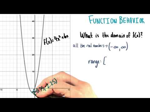 Range of f of x - College Algebra thumbnail