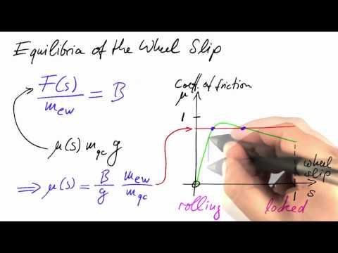05-12 Wheel Slip Equilibria Solution thumbnail