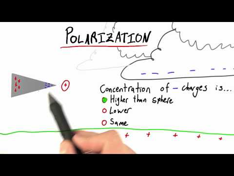 08-18 Polarization Solution thumbnail