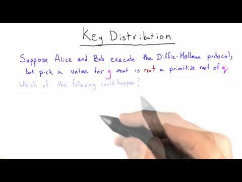 08x-05 Key Distribution thumbnail