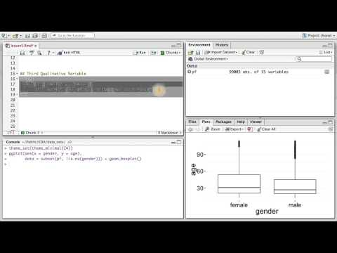 Third Qualitative Variable - Data Analysis with R thumbnail