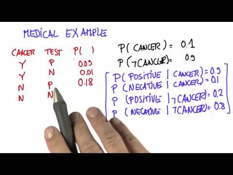 10-11 Cancer_Example_5_Solution thumbnail
