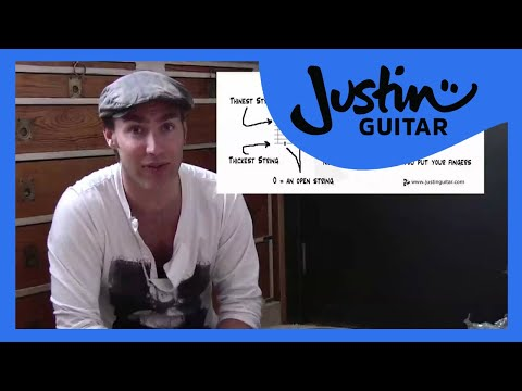 How To Read TAB and Chord Boxes (Guitar Lesson BC-108) Guitar for beginners, Getting started thumbnail