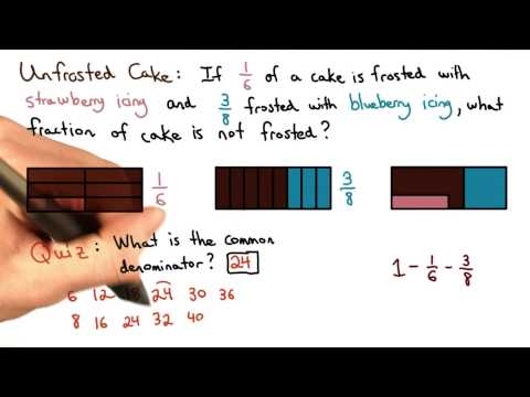 Unfrosted Cake - Visualizing Algebra thumbnail