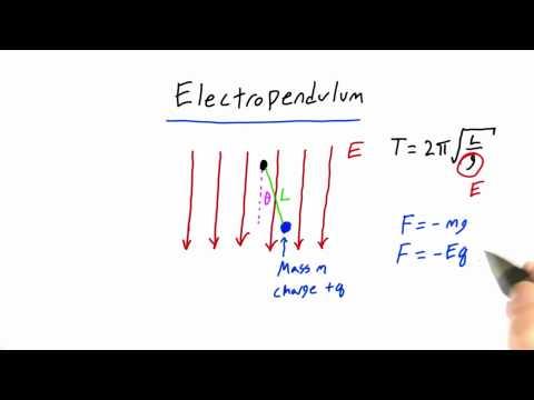 08ps-10 Electropendulum *Challenge thumbnail