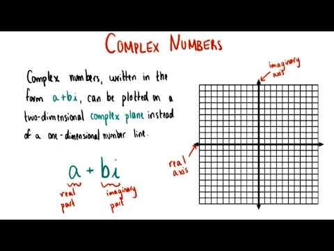 Complex Plane - College Algebra thumbnail